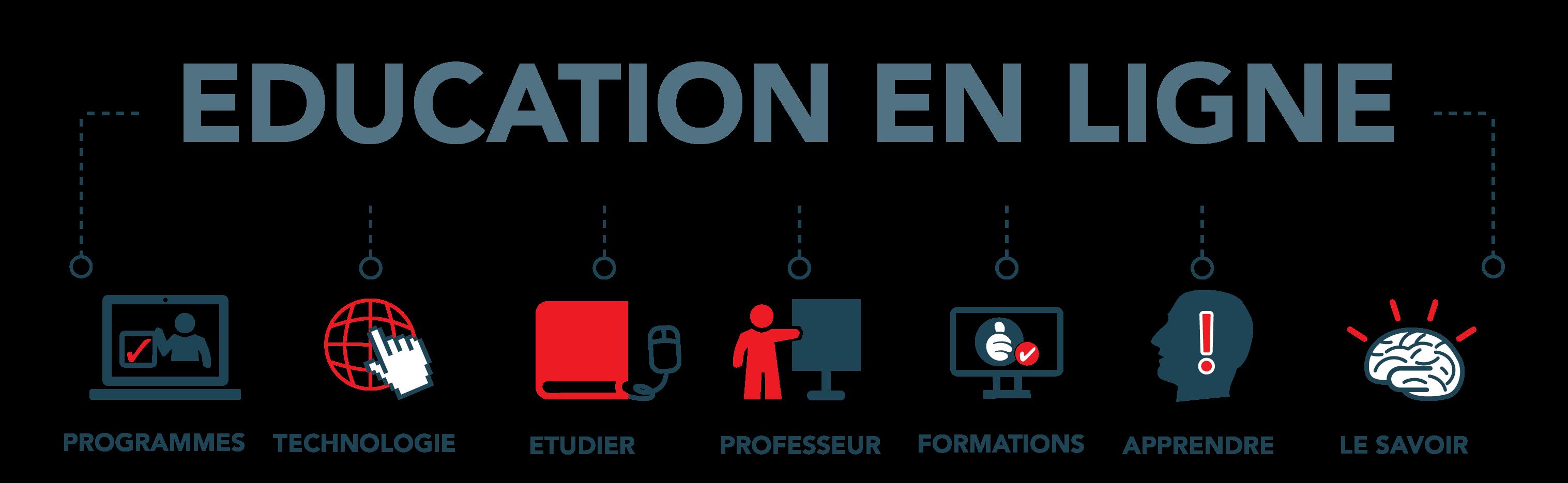 Process online courses